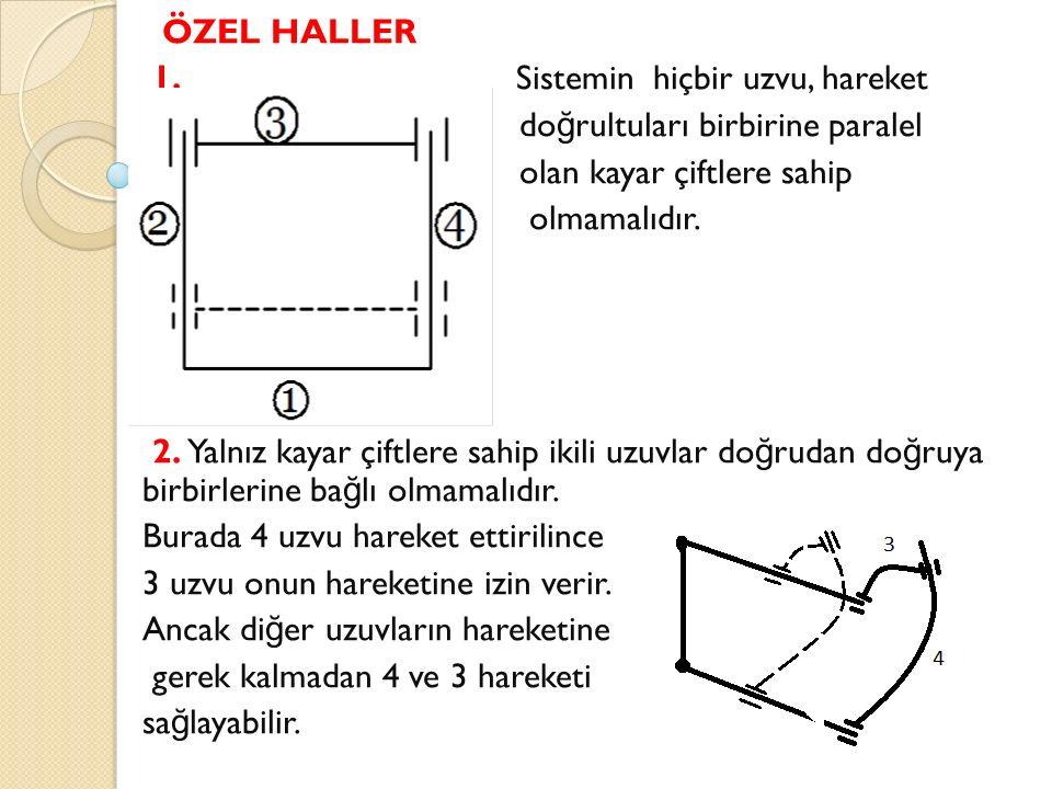 ÖZEL HALLER 1.