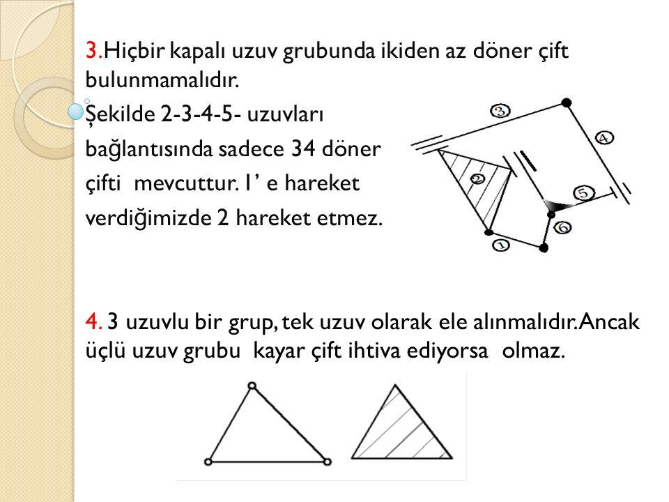 3.Hiçbir kapalı uzuv grubunda ikiden az döner çift bulunmamalıdır.