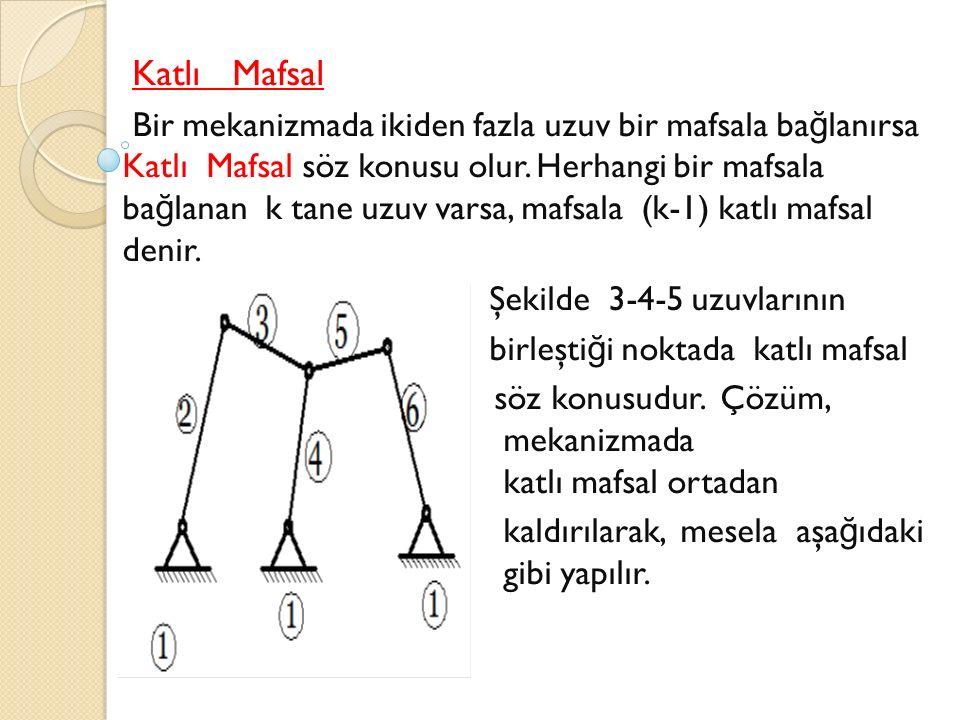 Katlı Mafsal Bir mekanizmada ikiden fazla uzuv bir mafsala ba ğ lanırsa Katlı Mafsal söz konusu olur.