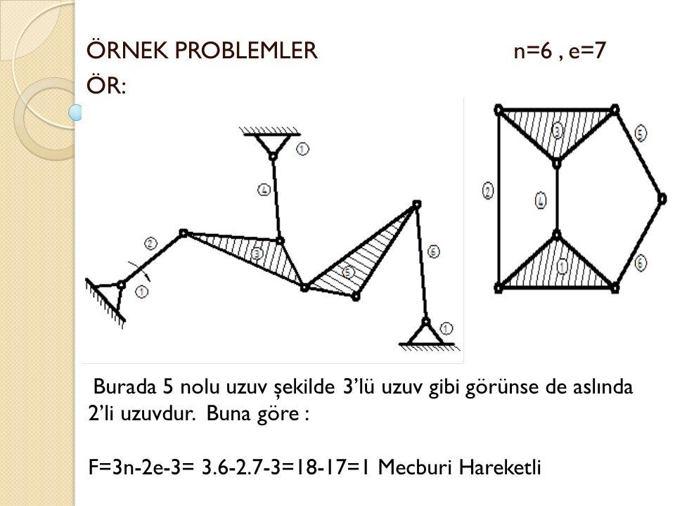 ÖRNEK PROBLEMLER n=6, e=7 ÖR: Burada 5 nolu uzuv şekilde 3'lü uzuv gibi görünse de aslında 2'li uzuvdur.