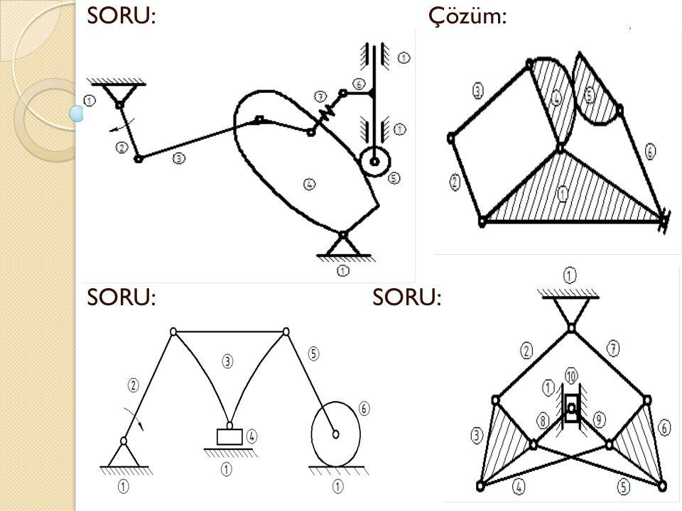 SORU: Çözüm: SORU: