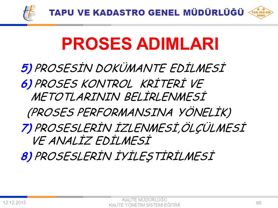TAPU VE KADASTRO GENEL MÜDÜRLÜĞÜ 66 5) PROSESİN DOKÜMANTE EDİLMESİ 6) PROSES KONTROL KRİTERİ VE METOTLARININ BELİRLENMESİ (PROSES PERFORMANSINA YÖNELİK) 7) PROSESLERİN İZLENMESİ,ÖLÇÜLMESİ VE ANALİZ EDİLMESİ 8) PROSESLERİN İYİLEŞTİRİLMESİ PROSES ADIMLARI 12.12.2015 KALİTE MÜDÜRLÜĞÜ KALİTE YÖNETİM SİSTEMİ EĞİTİMİ