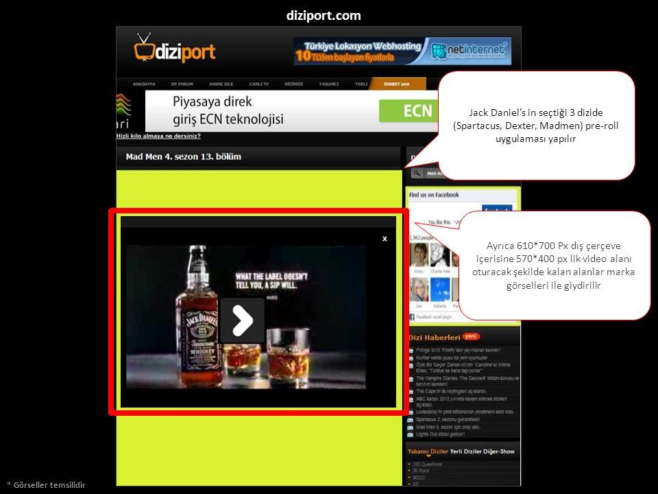 * Görseller temsilidir diziport.com Ayrıca 610*700 Px dış çerçeve içerisine 570*400 px lik video alanı oturacak şekilde kalan alanlar marka görselleri