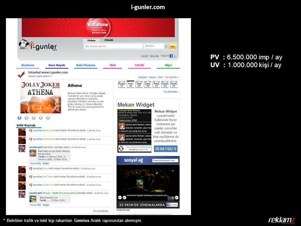 PV : 6.500.000 imp / ay UV : 1.000.000 kişi / ay * Belirtilen trafik ve tekil kişi rakamları Gemius Aralık raporundan alınmıştır. i-gunler.com