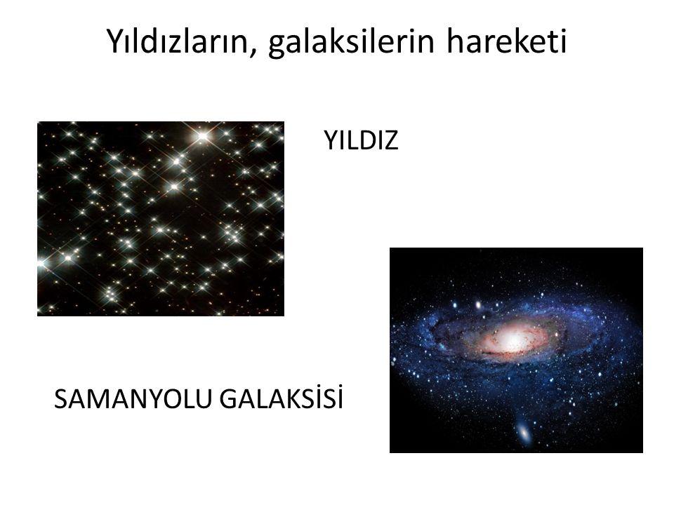 Yıldızların, galaksilerin hareketi YILDIZ SAMANYOLU GALAKSİSİ