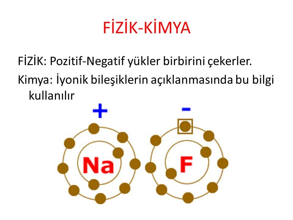 FİZİK-KİMYA FİZİK: Pozitif-Negatif yükler birbirini çekerler. Kimya: İyonik bileşiklerin açıklanmasında bu bilgi kullanılır