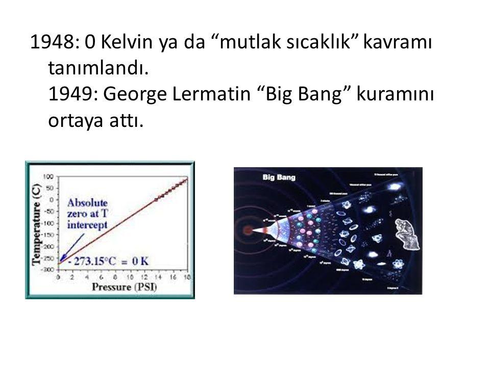 """1948: 0 Kelvin ya da """"mutlak sıcaklık"""" kavramı tanımlandı. 1949: George Lermatin """"Big Bang"""" kuramını ortaya attı."""