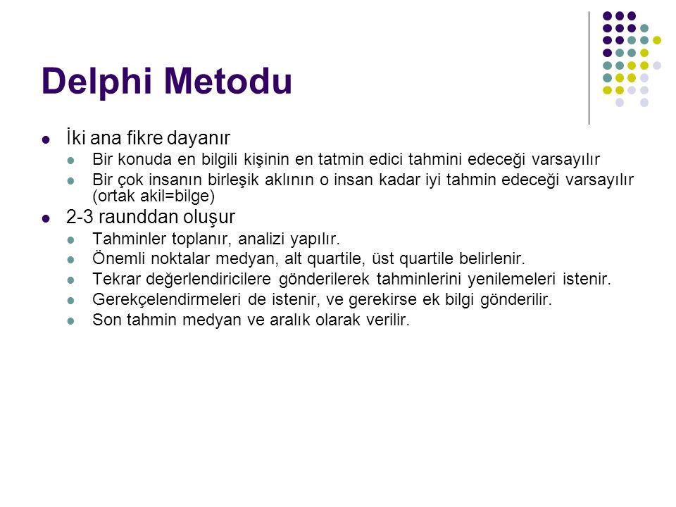 Delphi Metodu İki ana fikre dayanır Bir konuda en bilgili kişinin en tatmin edici tahmini edeceği varsayılır Bir çok insanın birleşik aklının o insan