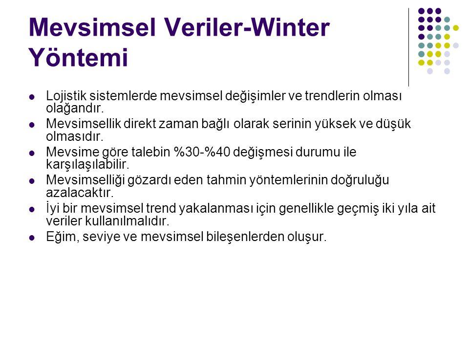 Mevsimsel Veriler-Winter Yöntemi Lojistik sistemlerde mevsimsel değişimler ve trendlerin olması olağandır. Mevsimsellik direkt zaman bağlı olarak seri