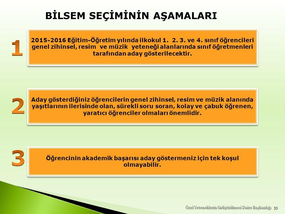 35 BİLSEM SEÇİMİNİN AŞAMALARI 2015-2016 Eğitim-Öğretim yılında ilkokul 1.