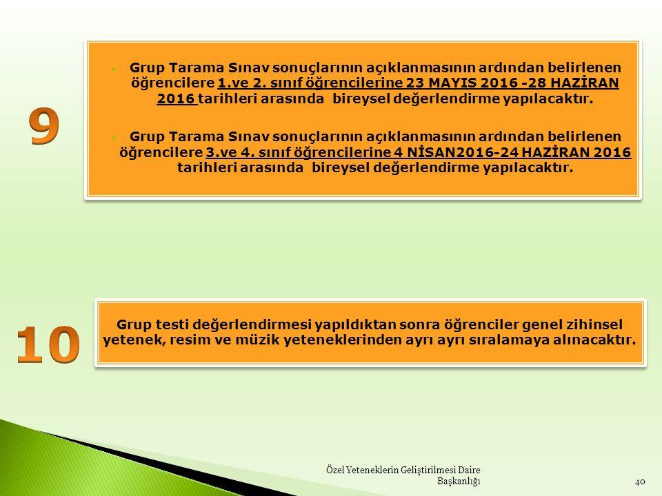 Özel Yeteneklerin Geliştirilmesi Daire Başkanlığı40  Grup Tarama Sınav sonuçlarının açıklanmasının ardından belirlenen öğrencilere 1.ve 2.