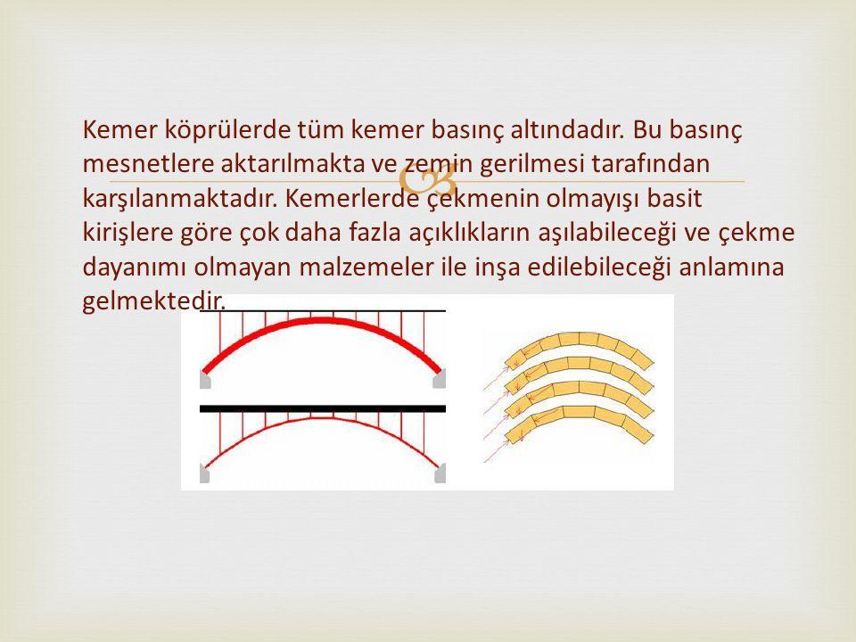 Kemer köprülerde tüm kemer basınç altındadır. Bu basınç mesnetlere aktarılmakta ve zemin gerilmesi tarafından karşılanmaktadır. Kemerlerde çekmenin
