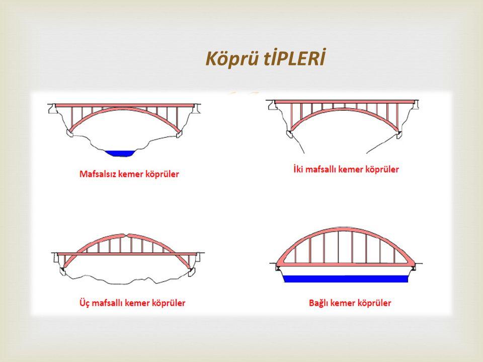  Köprü tİPLERİ