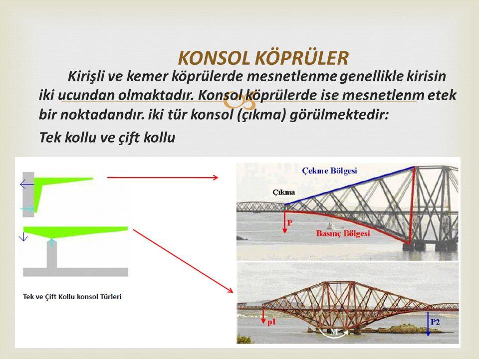  Kirişli ve kemer köprülerde mesnetlenme genellikle kirisin iki ucundan olmaktadır. Konsol köprülerde ise mesnetlenm etek bir noktadandır. iki tür ko