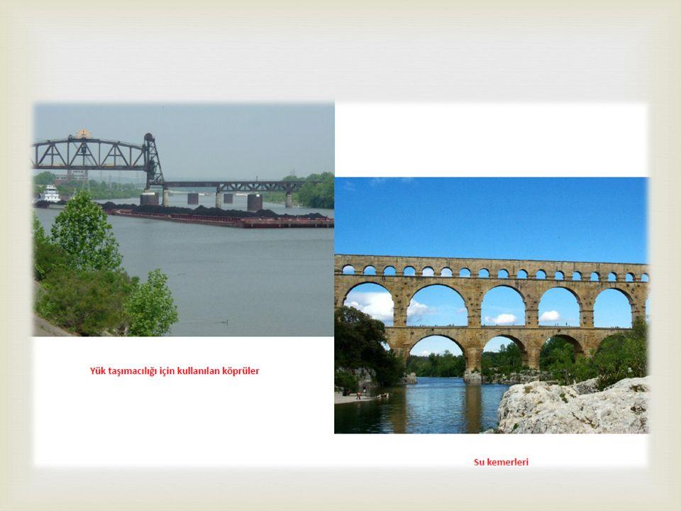  Köprülerin yapısal (Taşıyıcı) sistemine dayalı olarak sınıflandırılması; Kemer köprüler Kirişli köprüler Kafes sistemli kiriş köprüler Konsol köprüler Asma köprüler Kablolu köprüler (Kablo gergili köprüler)