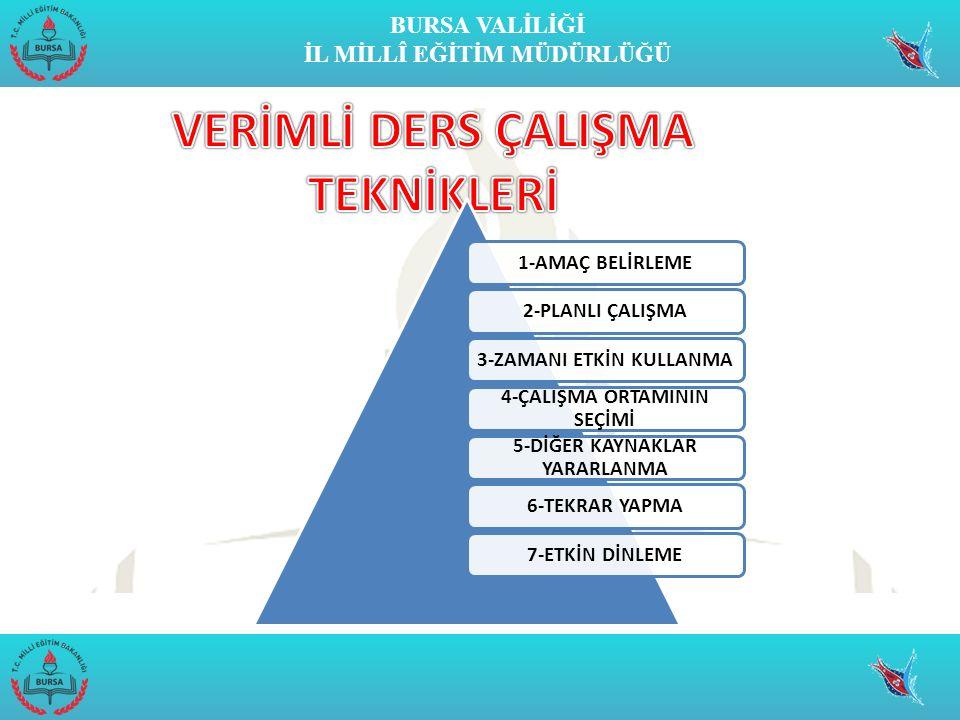 BURSA VALİLİĞİ İL MİLLÎ EĞİTİM MÜDÜRLÜĞÜ 1-AMAÇ BELİRLEME2-PLANLI ÇALIŞMA3-ZAMANI ETKİN KULLANMA 4-ÇALIŞMA ORTAMININ SEÇİMİ 5-DİĞER KAYNAKLAR YARARLANMA 6-TEKRAR YAPMA7-ETKİN DİNLEME