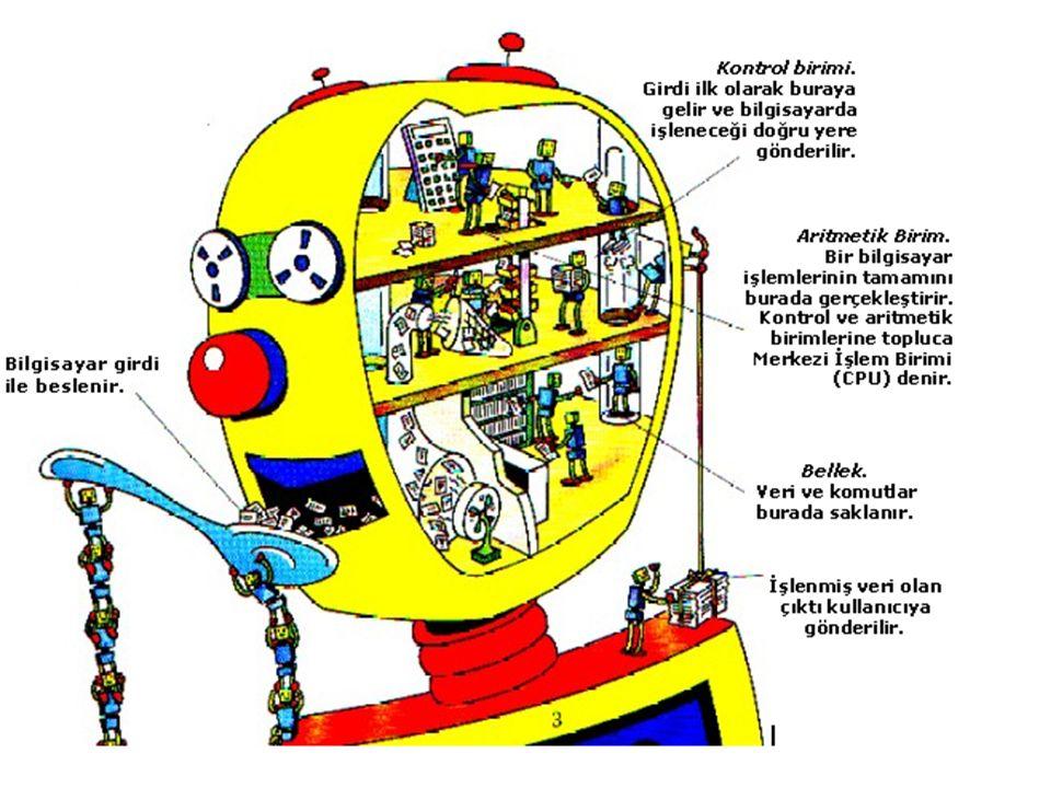 Bilgisayarı yapısal olarak; bilgilerin girilmesi, girilen bilgilerin belirtilen durumlara göre işlenmesi, işlem sonuçlarının alınması olarak üç temel fonksiyona sahip bir makine şeklinde tanımlayabiliriz.