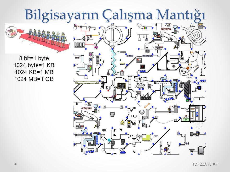 Bilgisayarın Çalışma Mantığı 12.12.20157 8 bit=1 byte 1024 byte=1 KB 1024 KB=1 MB 1024 MB=1 GB