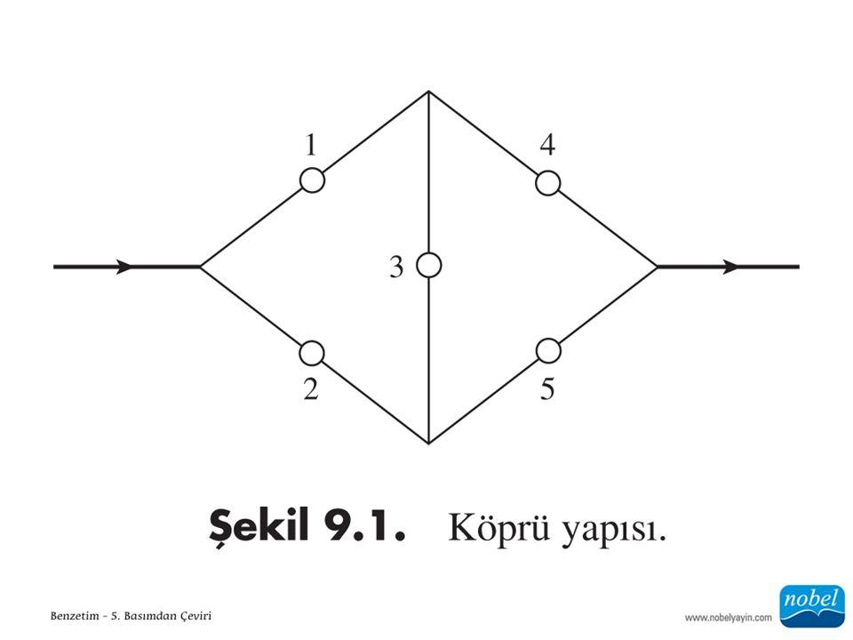 9.9 Ek: Tekdüze İşlevlerin Beklenen Değerini Tahmin Etmede Karşıt Değişken Yaklaşımının Doğrulanması