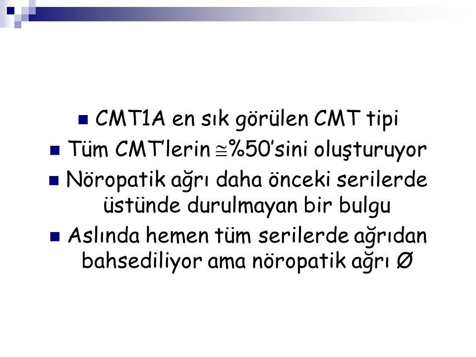 CMT1A en sık görülen CMT tipi Tüm CMT'lerin  %50'sini oluşturuyor Nöropatik ağrı daha önceki serilerde üstünde durulmayan bir bulgu Aslında hemen tüm serilerde ağrıdan bahsediliyor ama nöropatik ağrı Ø