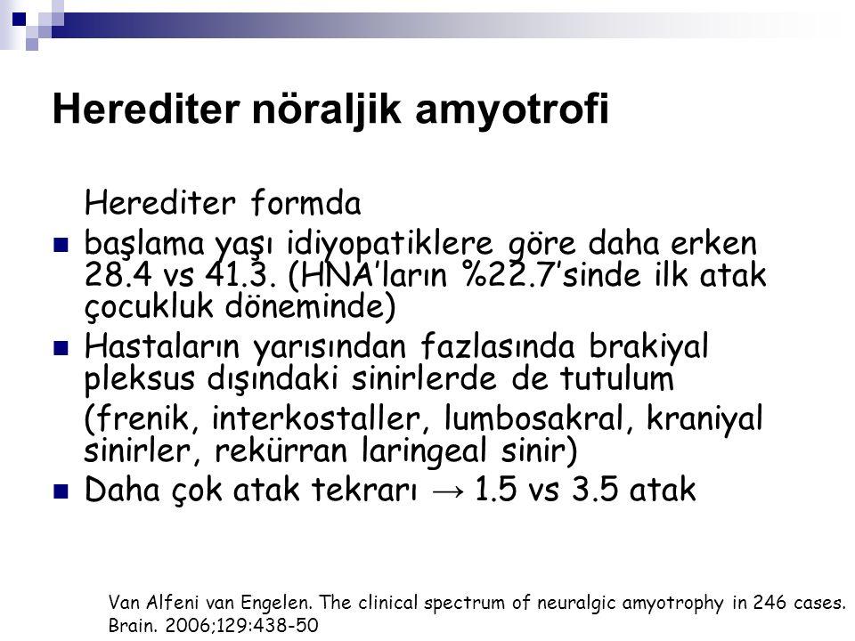 Herediter nöraljik amyotrofi Herediter formda başlama yaşı idiyopatiklere göre daha erken 28.4 vs 41.3.