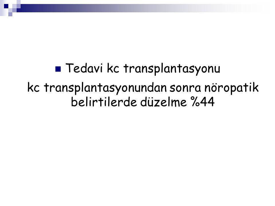 Tedavi kc transplantasyonu kc transplantasyonundan sonra nöropatik belirtilerde düzelme %44
