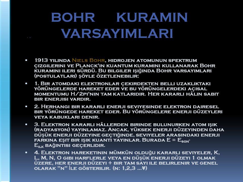 BOHR KURAMIN... VARSAYIMLARI  1913 yılında Niels Bohr, hidrojen atomunun spektrum çizgilerini ve Planck'ın kuantum kuramını kullanarak Bohr kuramını