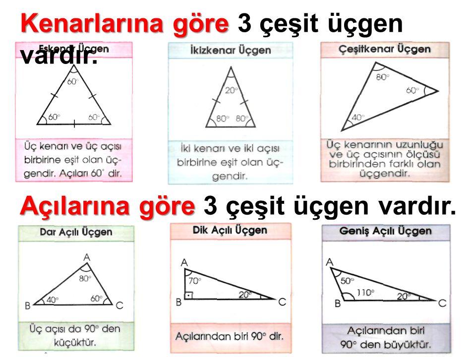 Kenarlarına göre Kenarlarına göre 3 çeşit üçgen vardır. Açılarına göre Açılarına göre 3 çeşit üçgen vardır.