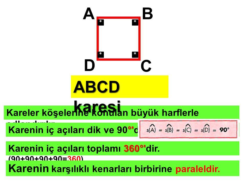 AB D C Kareler köşelerine konulan büyük harflerle adlandırılır. ABCD karesi 360°' Karenin iç açıları toplamı 360°'dir. (90+90+90+90=360) Karenin karşı