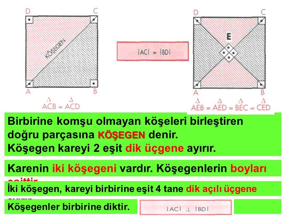 KÖŞEGEN Birbirine komşu olmayan köşeleri birleştiren doğru parçasına KÖŞEGEN denir. Köşegen kareyi 2 eşit dik üçgene ayırır. Karenin iki köşegeni vard