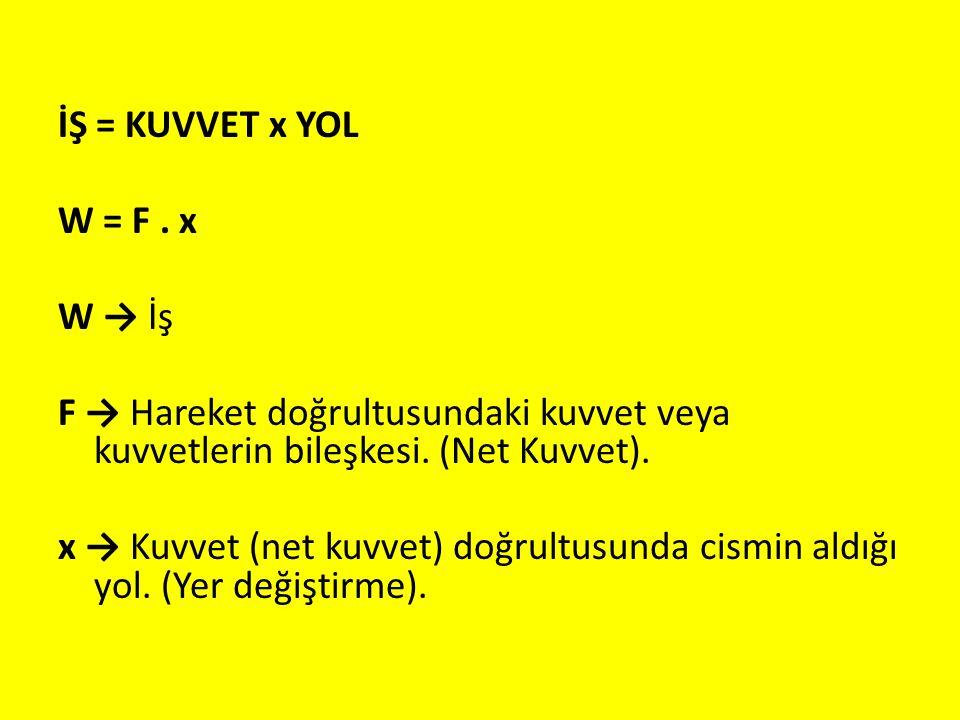 İŞ = KUVVET x YOL W = F. x W → İş F → Hareket doğrultusundaki kuvvet veya kuvvetlerin bileşkesi. (Net Kuvvet). x → Kuvvet (net kuvvet) doğrultusunda c