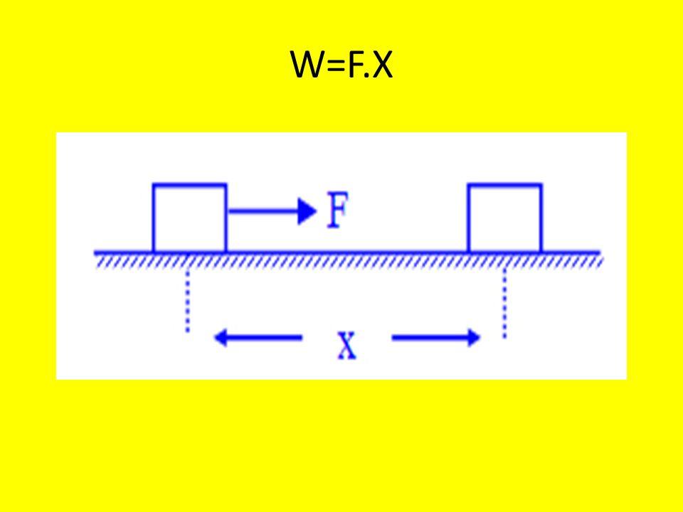 W=F.X