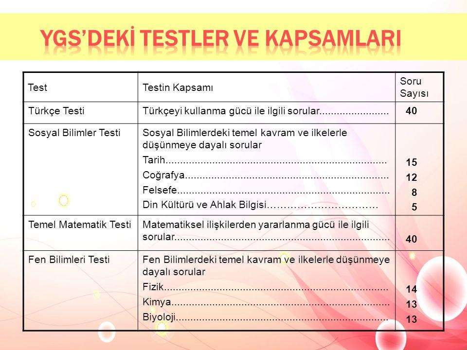 TestTestin Kapsamı Soru Sayısı Türkçe TestiTürkçeyi kullanma gücü ile ilgili sorular........................