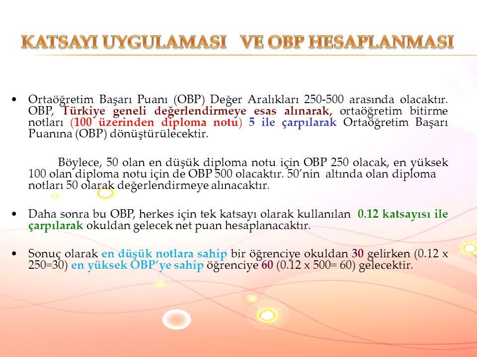 Ortaöğretim Başarı Puanı (OBP) Değer Aralıkları 250-500 arasında olacaktır.