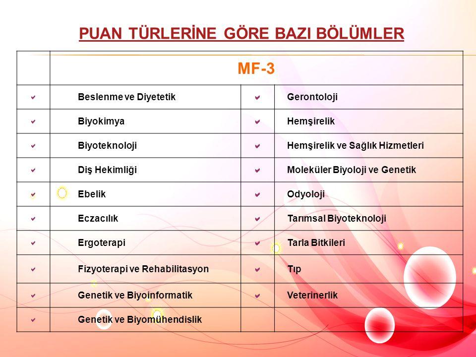 MF-3  Beslenme ve Diyetetik  Gerontoloji  Biyokimya  Hemşirelik  Biyoteknoloji  Hemşirelik ve Sağlık Hizmetleri  Diş Hekimliği  Moleküler Biyoloji ve Genetik  Ebelik  Odyoloji  Eczacılık  Tarımsal Biyoteknoloji  Ergoterapi  Tarla Bitkileri  Fizyoterapi ve Rehabilitasyon  Tıp  Genetik ve Biyoinformatik  Veterinerlik  Genetik ve Biyomühendislik PUAN TÜRLERİNE GÖRE BAZI BÖLÜMLER