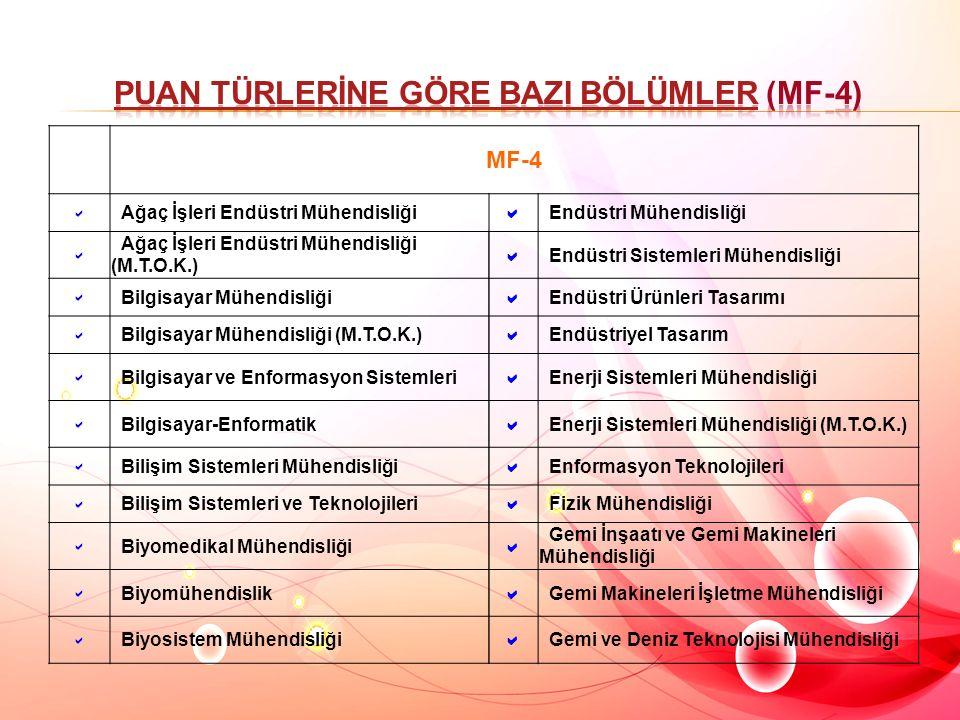 MF-4  Ağaç İşleri Endüstri Mühendisliği  Endüstri Mühendisliği  Ağaç İşleri Endüstri Mühendisliği (M.T.O.K.)  Endüstri Sistemleri Mühendisliği  Bilgisayar Mühendisliği  Endüstri Ürünleri Tasarımı  Bilgisayar Mühendisliği (M.T.O.K.)  Endüstriyel Tasarım  Bilgisayar ve Enformasyon Sistemleri  Enerji Sistemleri Mühendisliği  Bilgisayar-Enformatik  Enerji Sistemleri Mühendisliği (M.T.O.K.)  Bilişim Sistemleri Mühendisliği  Enformasyon Teknolojileri  Bilişim Sistemleri ve Teknolojileri  Fizik Mühendisliği  Biyomedikal Mühendisliği  Gemi İnşaatı ve Gemi Makineleri Mühendisliği  Biyomühendislik  Gemi Makineleri İşletme Mühendisliği  Biyosistem Mühendisliği  Gemi ve Deniz Teknolojisi Mühendisliği