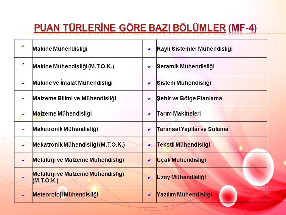  Makine Mühendisliği  Raylı Sistemler Mühendisliği  Makine Mühendisliği (M.T.O.K.)  Seramik Mühendisliği  Makine ve İmalat Mühendisliği  Sistem Mühendisliği  Malzeme Bilimi ve Mühendisliği  Şehir ve Bölge Planlama  Malzeme Mühendisliği  Tarım Makineleri  Mekatronik Mühendisliği  Tarımsal Yapılar ve Sulama  Mekatronik Mühendisliği (M.T.O.K.)  Tekstil Mühendisliği  Metalurji ve Malzeme Mühendisliği  Uçak Mühendisliği  Metalurji ve Malzeme Mühendisliği (M.T.O.K.)  Uzay Mühendisliği  Meteoroloji Mühendisliği  Yazılım Mühendisliği