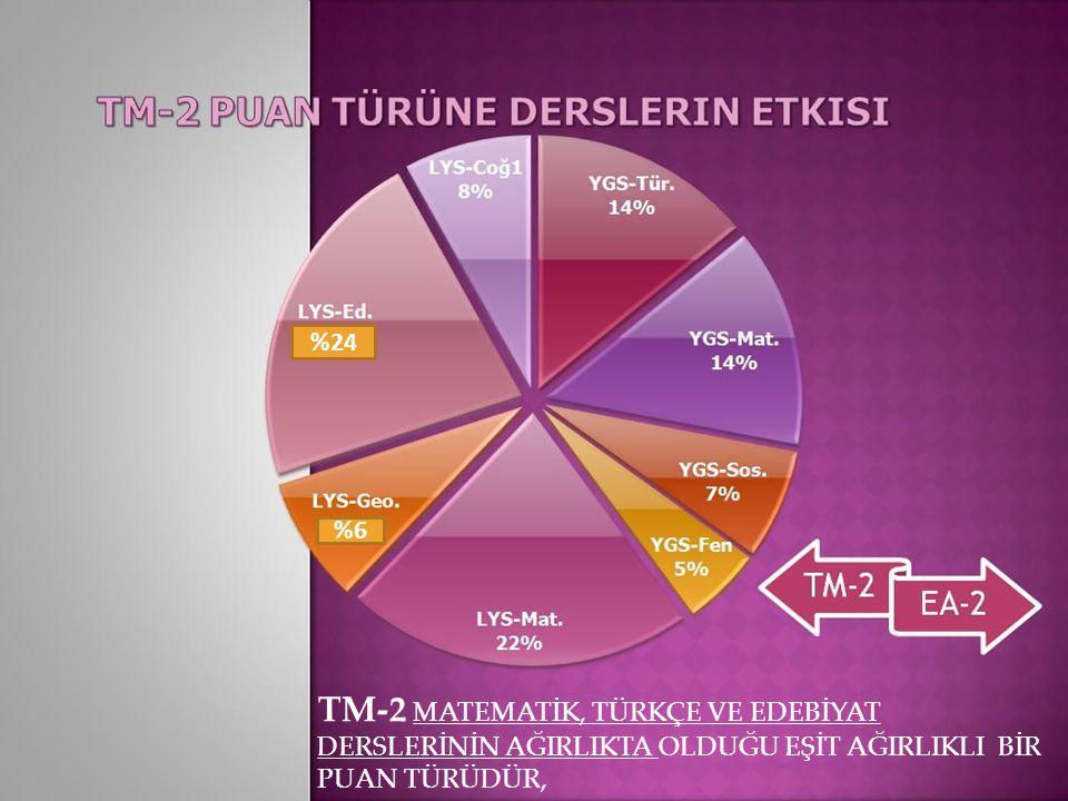 TM-2 MATEMATİK, TÜRKÇE VE EDEBİYAT DERSLERİNİN AĞIRLIKTA OLDUĞU EŞİT AĞIRLIKLI BİR PUAN TÜRÜDÜR, %6 %24