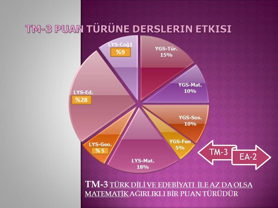 TM-3 TÜRK DİLİ VE EDEBİYATI İLE AZ DA OLSA MATEMATİK AĞIRLIKLI BİR PUAN TÜRÜDÜR %28 % 5 %9