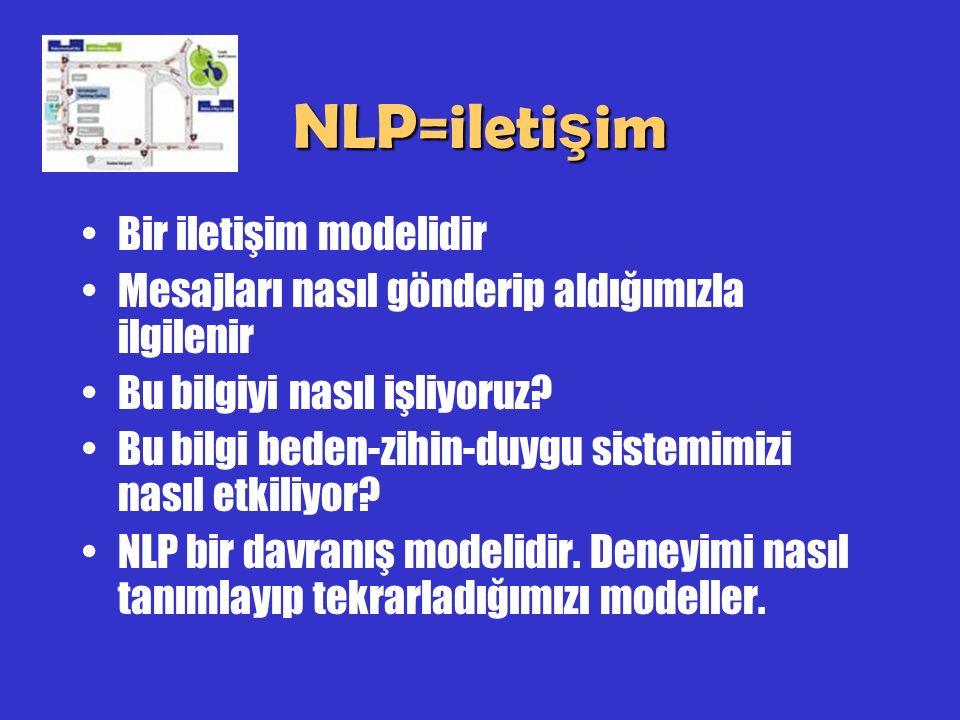 NLP ilkeler İletişimin anlamını inceler Konuşma iletişim değildir.