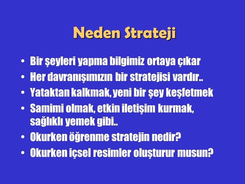 Neden Strateji Bir şeyleri yapma bilgimiz ortaya çıkar Her davranışımızın bir stratejisi vardır.. Yataktan kalkmak, yeni bir şey keşfetmek Samimi olma