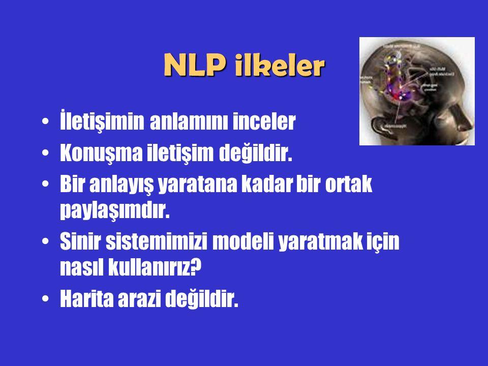 NLP ilkeler İletişimin anlamını inceler Konuşma iletişim değildir. Bir anlayış yaratana kadar bir ortak paylaşımdır. Sinir sistemimizi modeli yaratmak