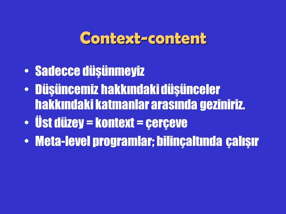 Context-content Sadecce düşünmeyiz Düşüncemiz hakkındaki düşünceler hakkındaki katmanlar arasında geziniriz. Üst düzey = kontext = çerçeve Meta-level