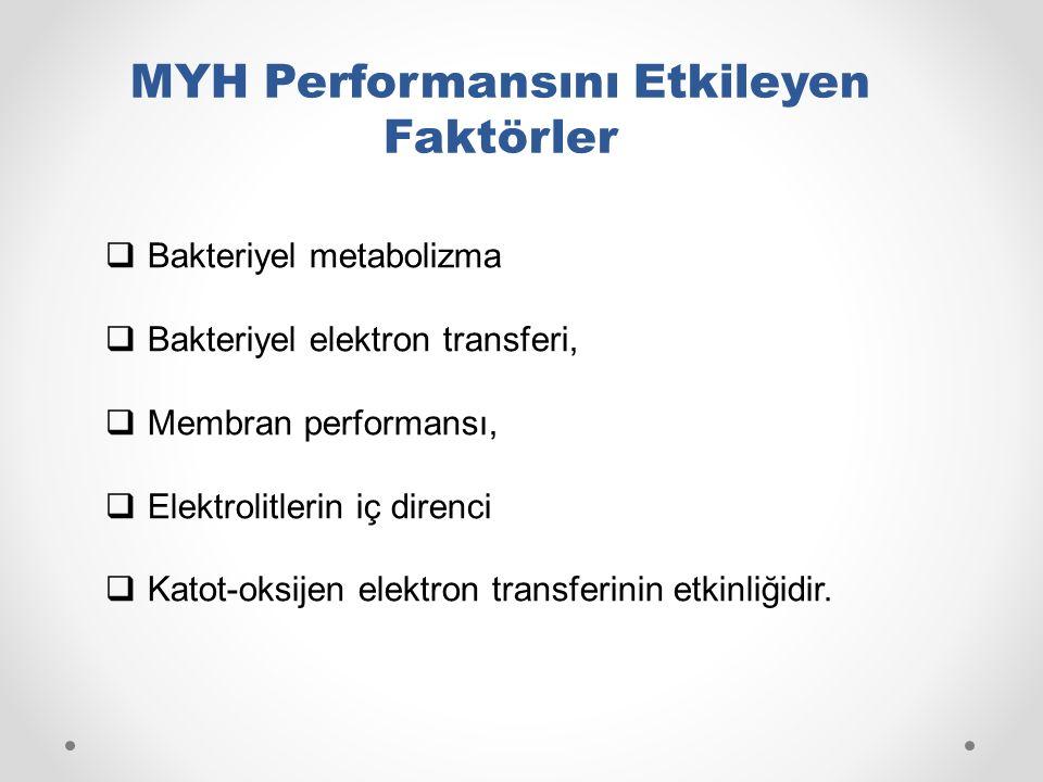 MYH Performansını Etkileyen Faktörler  Bakteriyel metabolizma  Bakteriyel elektron transferi,  Membran performansı,  Elektrolitlerin iç direnci  Katot-oksijen elektron transferinin etkinliğidir.