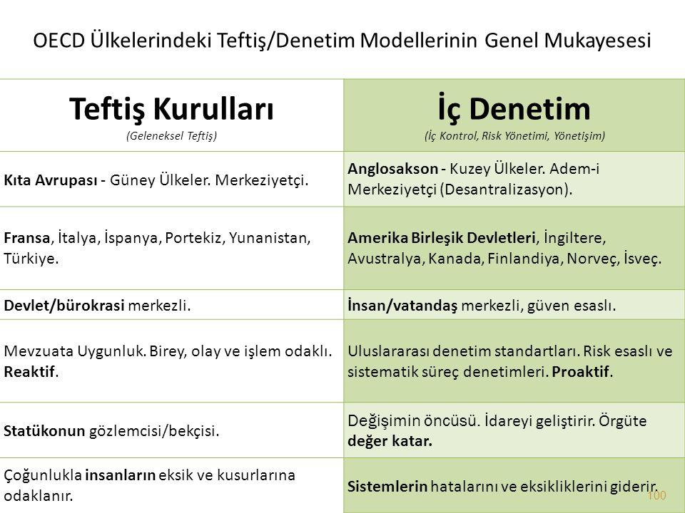 OECD Ülkelerindeki Teftiş/Denetim Modellerinin Genel Mukayesesi Teftiş Kurulları (Geleneksel Teftiş) İç Denetim (İç Kontrol, Risk Yönetimi, Yönetişim)