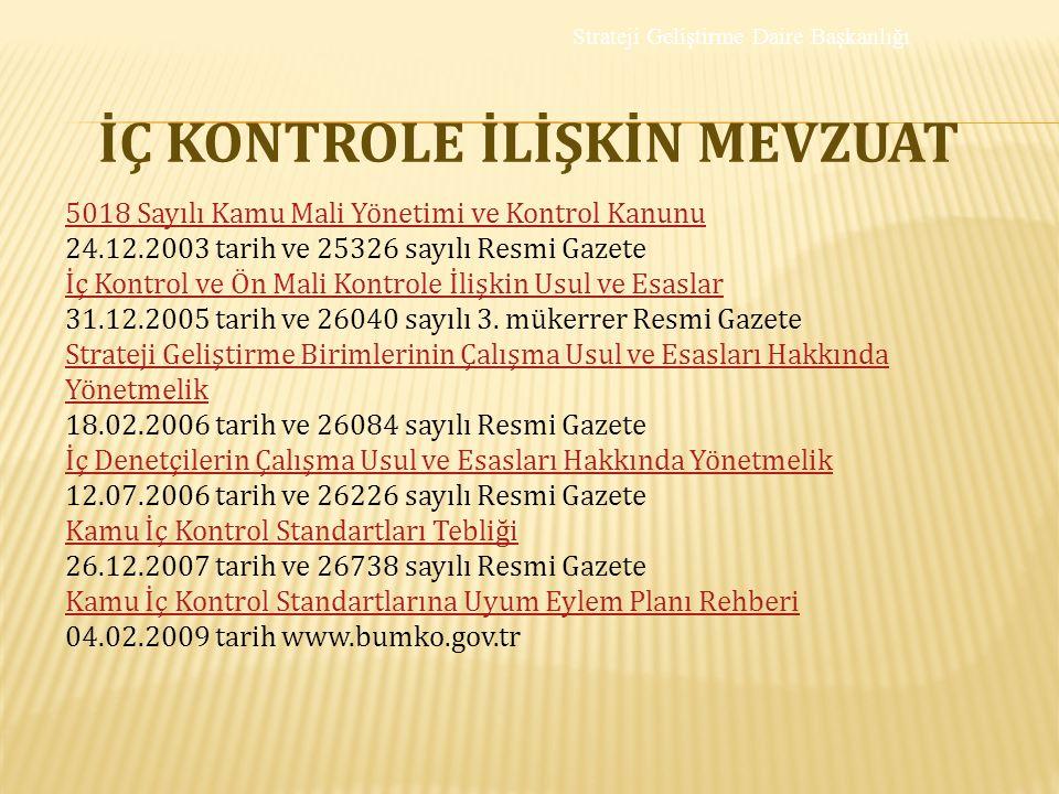 İÇ KONTROLE İLİŞKİN MEVZUAT 5018 Sayılı Kamu Mali Yönetimi ve Kontrol Kanunu 24.12.2003 tarih ve 25326 sayılı Resmi Gazete İç Kontrol ve Ön Mali Kontr