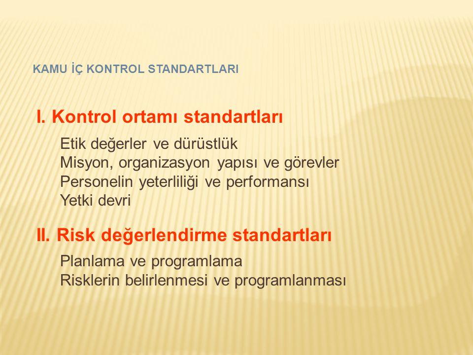 KAMU İÇ KONTROL STANDARTLARI I. Kontrol ortamı standartları Etik değerler ve dürüstlük Misyon, organizasyon yapısı ve görevler Personelin yeterliliği