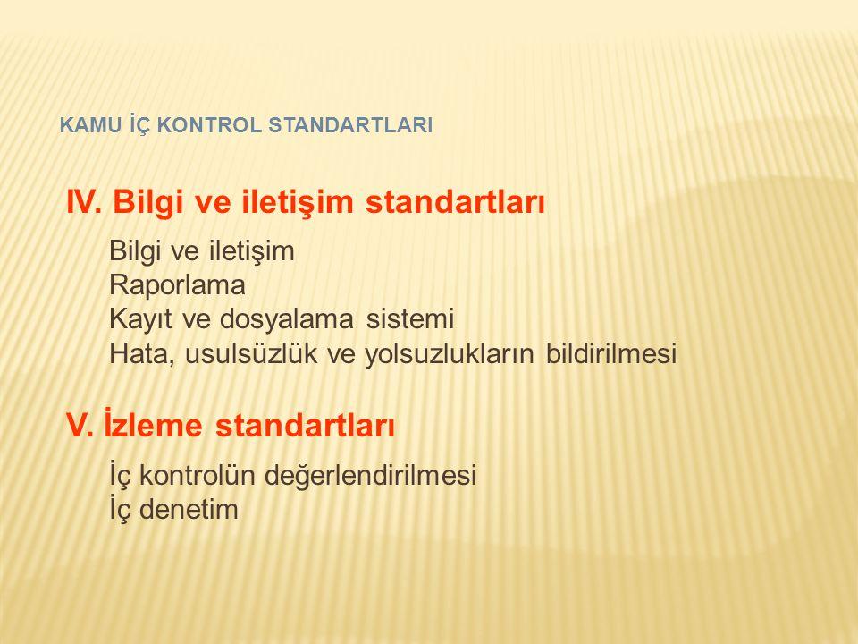 KAMU İÇ KONTROL STANDARTLARI IV. Bilgi ve iletişim standartları Bilgi ve iletişim Raporlama Kayıt ve dosyalama sistemi Hata, usulsüzlük ve yolsuzlukla