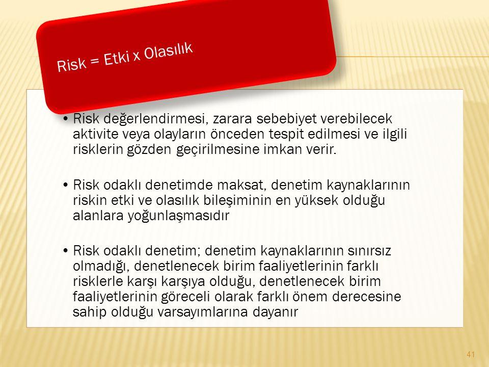 Risk değerlendirmesi, zarara sebebiyet verebilecek aktivite veya olayların önceden tespit edilmesi ve ilgili risklerin gözden geçirilmesine imkan veri