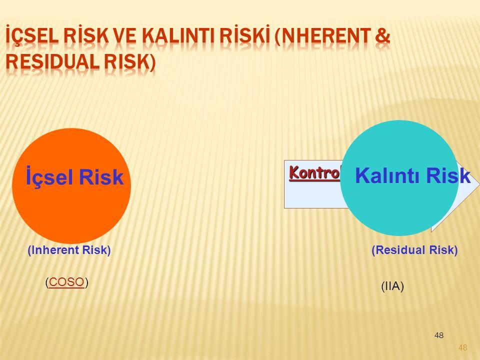 48 KontrolKontrol Faaliyetleri Faaliyetleri KontrolFaaliyetleri 48 İçsel Risk Kalıntı Risk (Inherent Risk)(Residual Risk) (COSO)COSO (IIA)